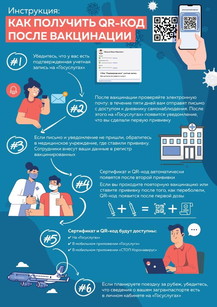 Министерство здравоохранения Российской Федерации разработало памятку с инструкцией по получению QR-кода после вакцинации от COVID-19.